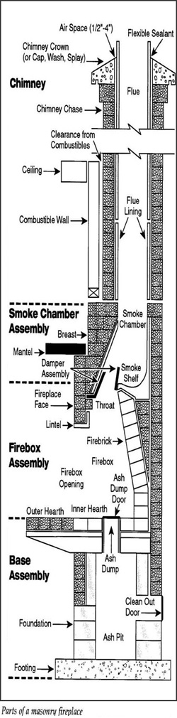 ford f 150 door schematic fireplace door schematic diagram #4